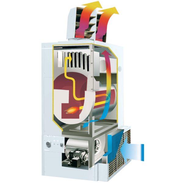 generatore-aria-calda-con-caldaia-a-pellet-aircalor-bluenergy-funzionamento